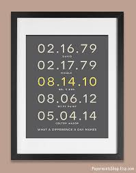 Wife Gift Ideas | family dates wall art important date art subway print anniversary
