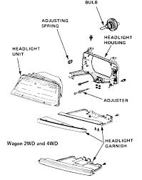 repair guides lighting headlights autozone com