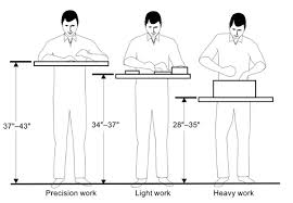 Change Table Height What Is The Ideal Height For A Work Bench Router Table Or Table