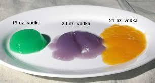 the ultimate jell o shot gelatin viagra