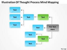 company organization chart illustration of thought process mind