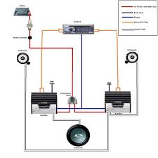 sub wiring diagram wiring diagram byblank