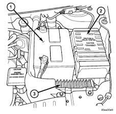 2003 caravan pcm wiring diagram 2003 caravan owners manual dodge