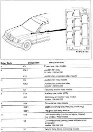 e420 engine diagram engine anatomy wiring diagram odicis