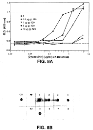 patent ep0836647b1 antiviral proteins dna coding sequences