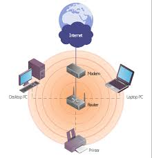 wireless access point network diagram hotel network topology