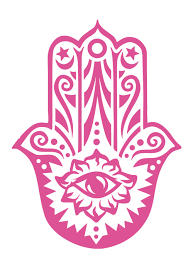 the hamsa the of fatima symbol and its meaning