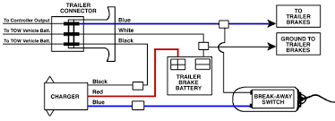 wiring your car mate trailer to your car truck or auto diagrams