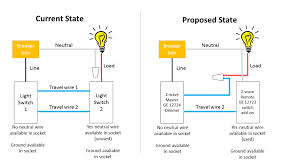 leviton single pole dimmer switch wiring diagram wiring diagram