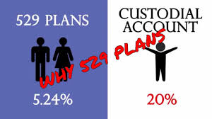 how to save for your child u0027s college fund the value of 529 plans