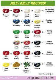 here are some jelly belly combinations that totally work