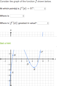 derivative as slope of curve practice khan academy
