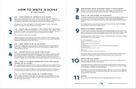 screenplay writing explained in 7 infographics american film