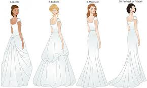 different wedding dress shapes debutante dress skirt types