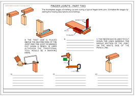 Wood Joints Diagrams by Marking Out A Finger Joint Part 2