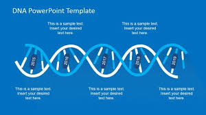 what is template dna 28 images dna strands powerpoint template