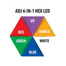 5p hex led flat par lighting lights products adj group