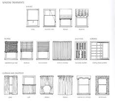 types of window shades window treatments williams kitchen bath a happy stylish