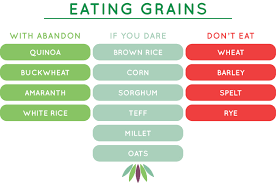 what grains are safe to eat liveto110 com