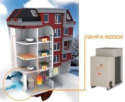 pompa di calore interna pompa di calore a metano ad assorbimento per installazione interna