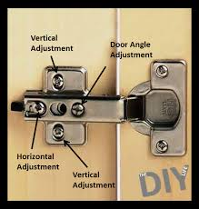how do i adjust cabinet hinges adjusting cabinet hinges the diy