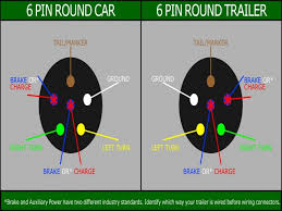 7 pin flat trailer plug wiring diagram australia circuit and