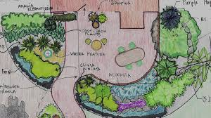 Ideas For Front Yard Landscaping Lush Landscaping Ideas For Your Front Yard Hgtv