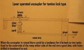 alans plans com alan s uncouplers and point levers model railway layouts
