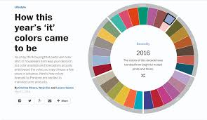 color forecast color forecasting 101 pivot marketing inc