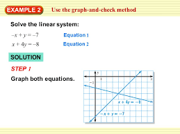 objective to solve systems of equations by graphing ppt download