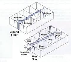 afzal ranjha easy basic house wiring diagram for phones