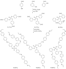 polymers free full text comprehensive example of a personal swot