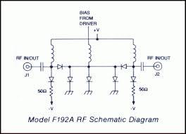microwave modulator model f192a kratos general microwave