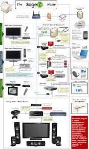 att home network diagram wiring diagrams wiring diagrams