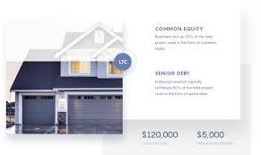 instalend online real estate investing made simple u2014 real estate