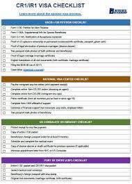 cr1 ir1 spouse visa process form i 130 petition