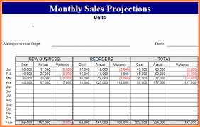 Sales Forecast Spreadsheet Exle by 5 Sales Forecast Spreadsheet Exle Excel Spreadsheets