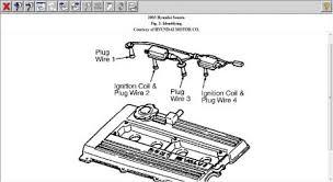 2003 hyundai sonata transmission problems 2003 hyundai sonata locate the spark plugs on a sonata