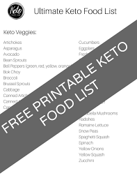 today we are sharing this extensive keto food list and free