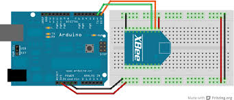 code zigbee arduino evil robot factory using the xbee library with atmel studio 6