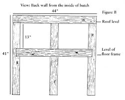 Build Your Own Rabbit Hutch Build Your Own Rabbit Hutch Diagrams Countryside Mag