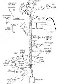 wiring diagram for 1020 john deere u2013 readingrat net