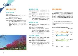 si鑒e social cic 100 images gis 2014 annual brochure by ching