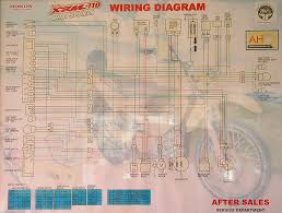 honda xrm 110 motorcycle in xrm wiring diagram download gooddy org