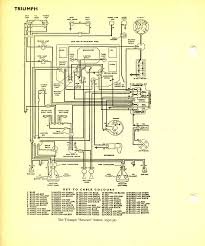 tr7 wiring diagram subarumanual wiring diagrams for toyota porsche
