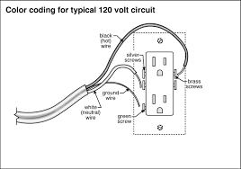 connecticut electric 60 amp rv panel outlet with 50 receptacle in