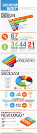 What Is An Infographic Resume 10 Ways To Use Infographics