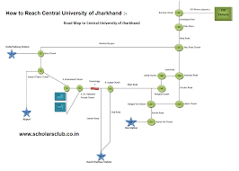 how to reach central university of jharkhand road map central