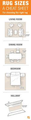 Choose The Right Rug For Your Space Rug Placement Holidays And Room - Dining room rug size