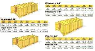 buy shipping containers margate daigon containers